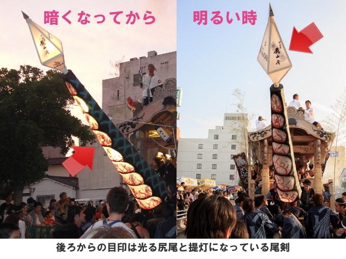 新栄町龍山會の見分け方(後ろから)